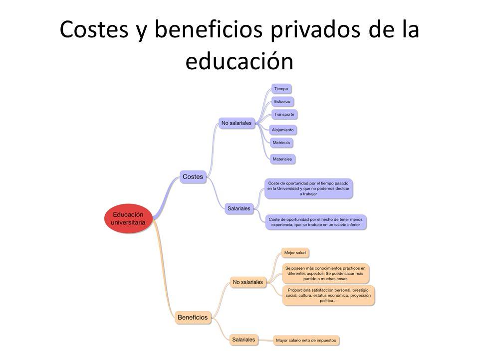 Costes y beneficios salariales de la educación universitaria