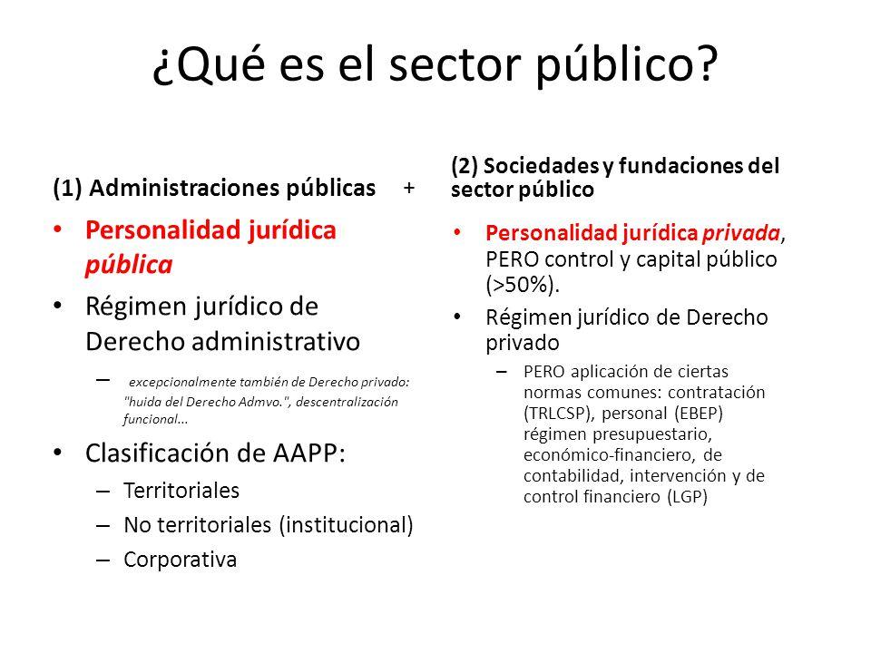 ¿Qué es el sector público? (1) Administraciones públicas Personalidad jurídica pública Régimen jurídico de Derecho administrativo – excepcionalmente t