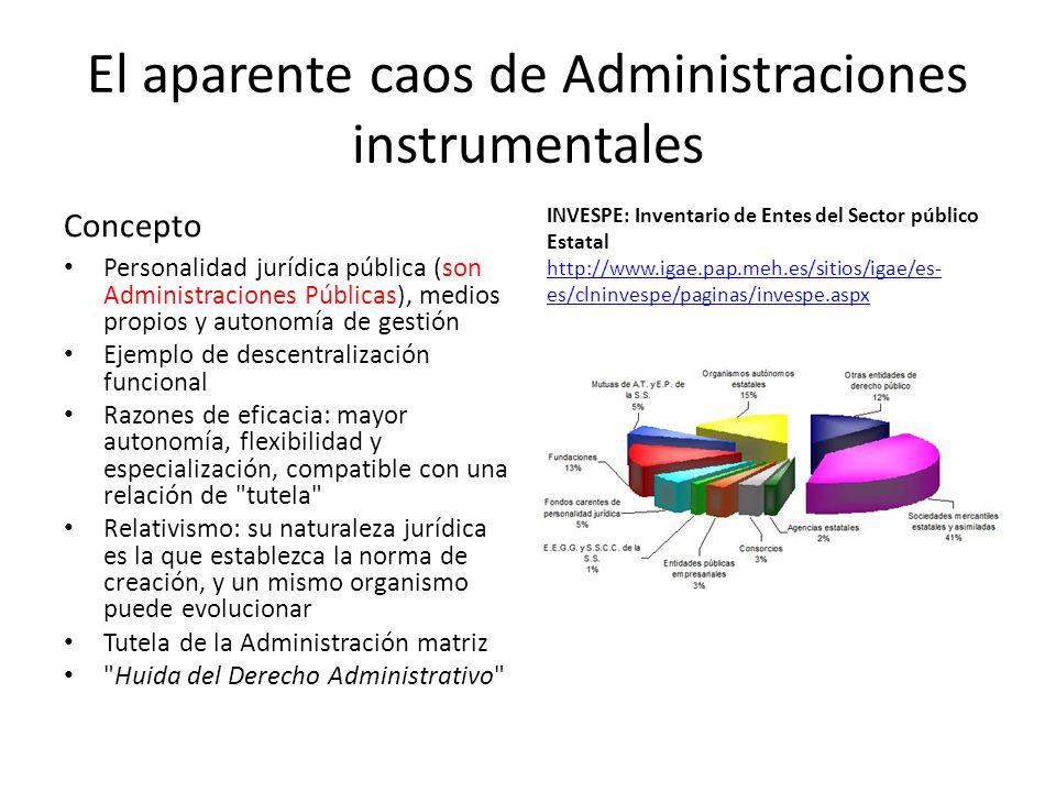 El aparente caos de Administraciones instrumentales Concepto Personalidad jurídica pública (son Administraciones Públicas), medios propios y autonomía