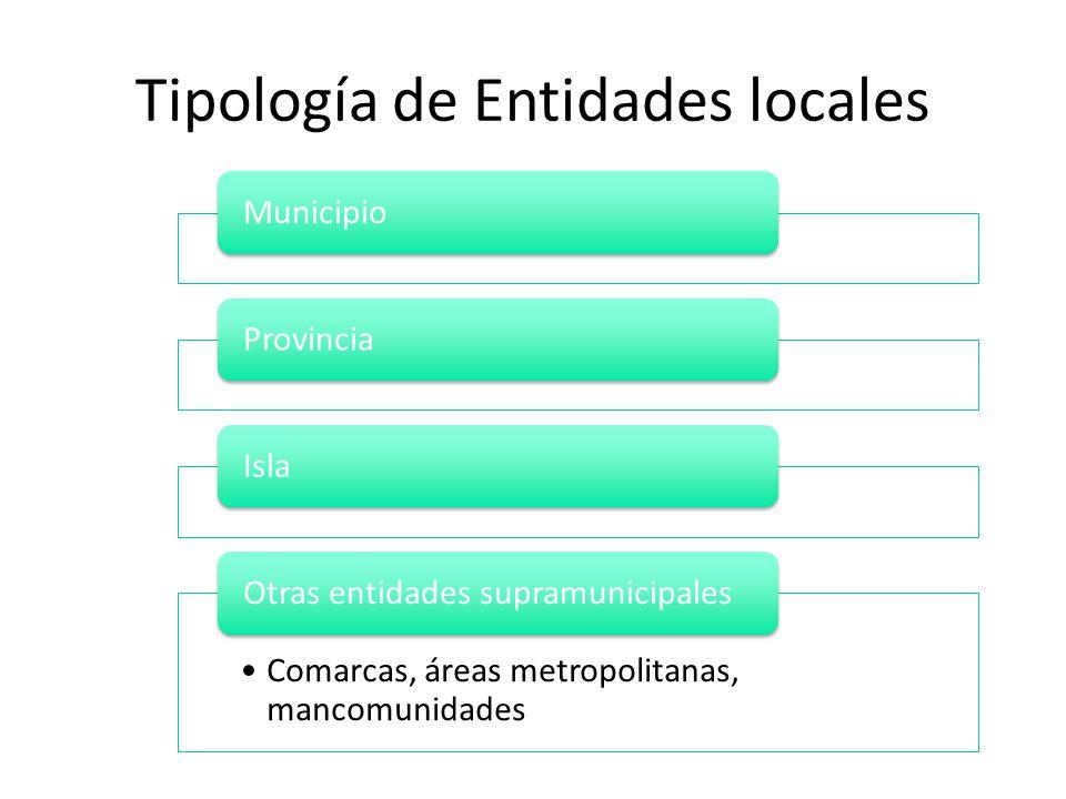 Tipología de Entidades locales MunicipioProvinciaIsla Comarcas, áreas metropolitanas, mancomunidades Otras entidades supramunicipales