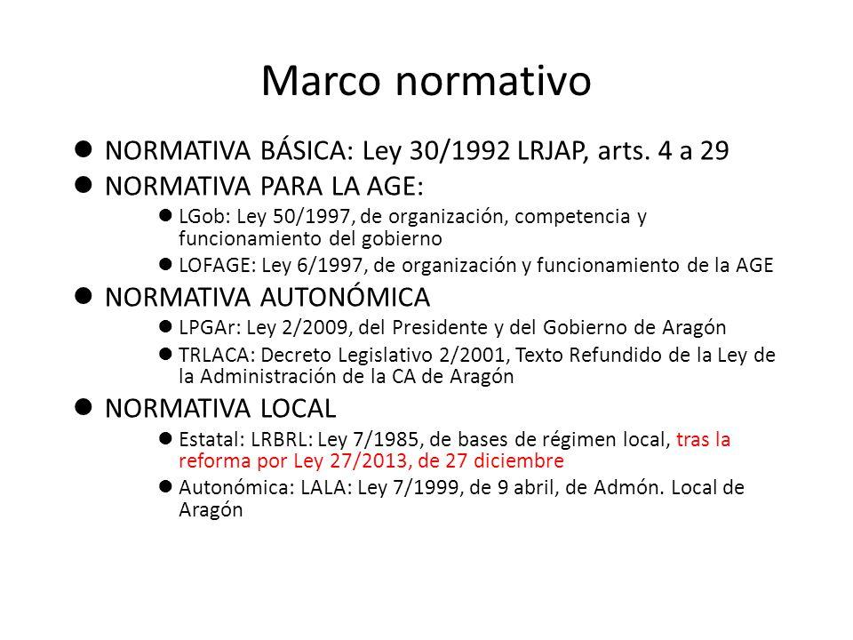 Marco normativo NORMATIVA BÁSICA: Ley 30/1992 LRJAP, arts. 4 a 29 NORMATIVA PARA LA AGE: LGob: Ley 50/1997, de organización, competencia y funcionamie