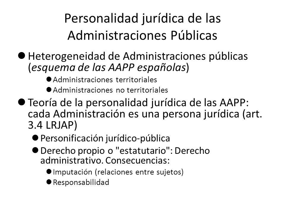 Personalidad jurídica de las Administraciones Públicas Heterogeneidad de Administraciones públicas (esquema de las AAPP españolas) Administraciones territoriales Administraciones no territoriales Teoría de la personalidad jurídica de las AAPP: cada Administración es una persona jurídica (art.