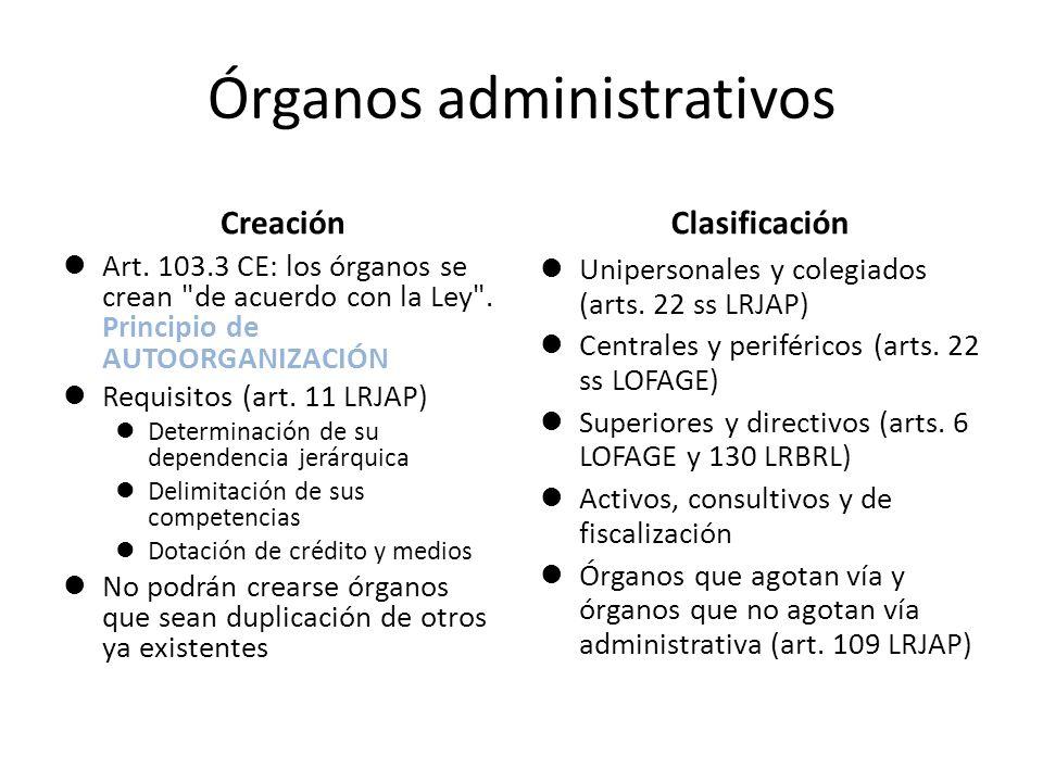 Órganos administrativos Creación Art.103.3 CE: los órganos se crean de acuerdo con la Ley .