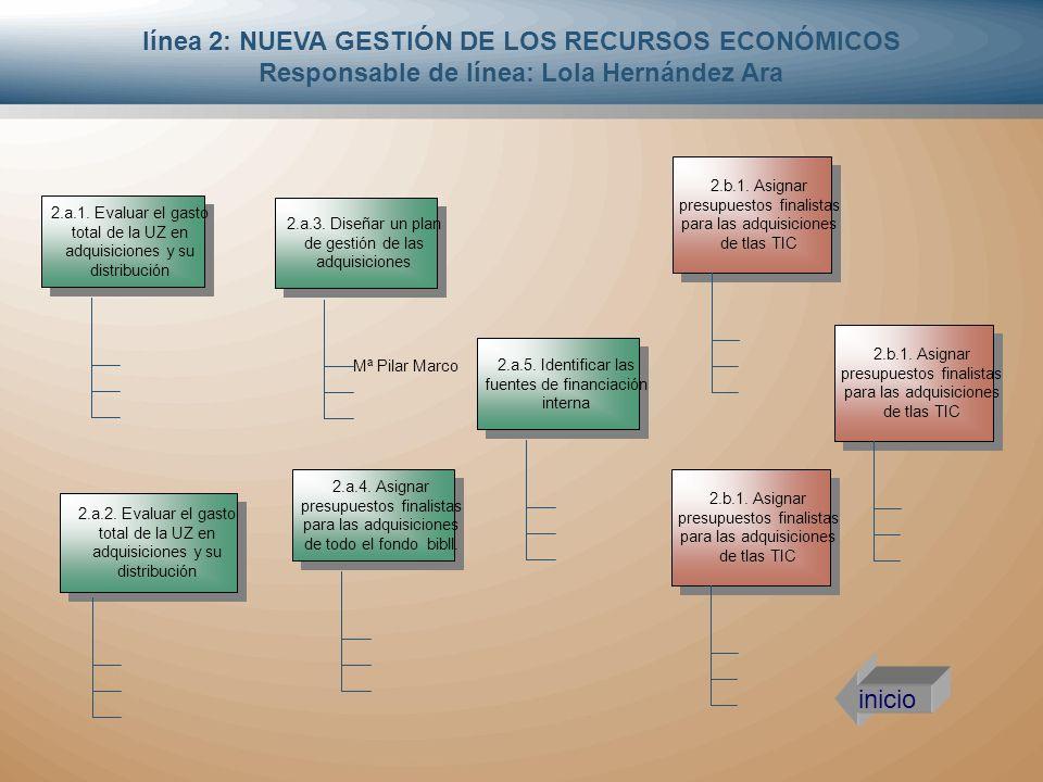 línea 2: NUEVA GESTIÓN DE LOS RECURSOS ECONÓMICOS Responsable de línea: Lola Hernández Ara 2.a.1. Evaluar el gasto total de la UZ en adquisiciones y s