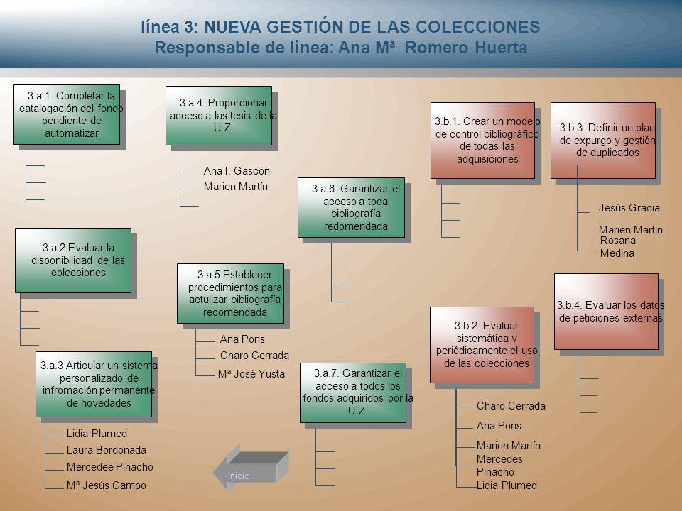 línea 3: NUEVA GESTIÓN DE LAS COLECCIONES Responsable de línea: Ana Mª Romero Huerta 3.a.4. Proporcionar acceso a las tesis de la U.Z. 3.a.5 Establece