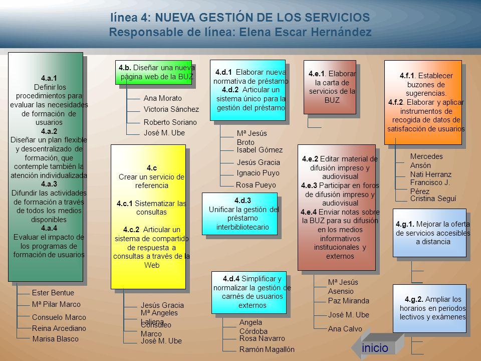 línea 4: NUEVA GESTIÓN DE LOS SERVICIOS Responsable de línea: Elena Escar Hernández 4.b. Diseñar una nueva página web de la BUZ 4.c Crear un servicio