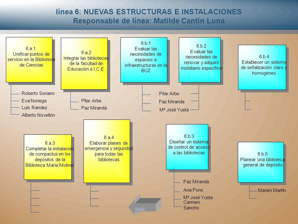 línea 6: NUEVAS ESTRUCTURAS E INSTALACIONES Responsable de línea: Matilde Cantín Luna 6.a.2 Integrar las bibliotecas de la facultad de Educación e I.C
