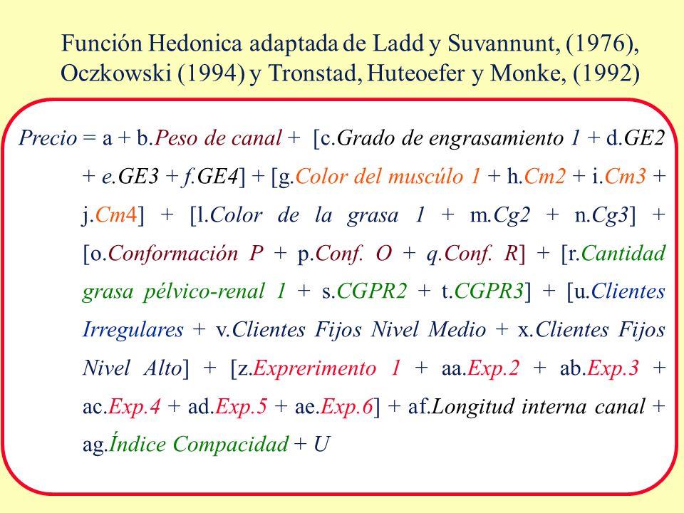 Precio = a + b.Peso de canal + [c.Grado de engrasamiento 1 + d.GE2 + e.GE3 + f.GE4] + [g.Color del muscúlo 1 + h.Cm2 + i.Cm3 + j.Cm4] + [l.Color de la