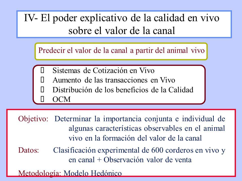 IV- El poder explicativo de la calidad en vivo sobre el valor de la canal Objetivo: Determinar la importancia conjunta e individual de algunas caracte