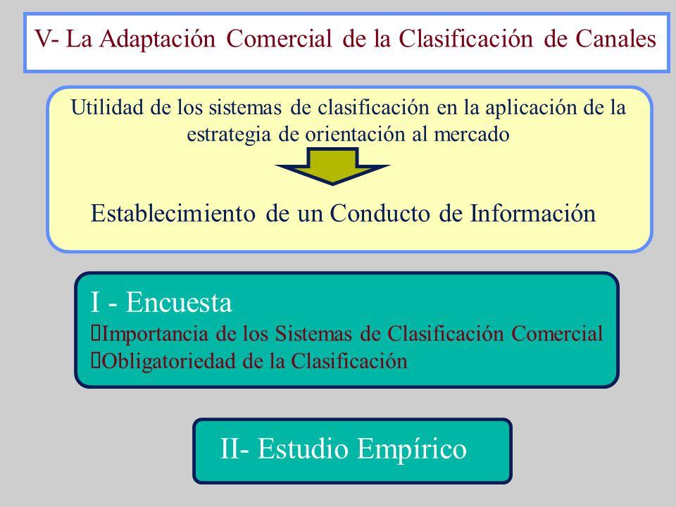 V- La Adaptación Comercial de la Clasificación de Canales Utilidad de los sistemas de clasificación en la aplicación de la estrategia de orientación a