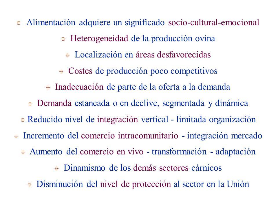 Alimentación adquiere un significado socio-cultural-emocional Heterogeneidad de la producción ovina Localización en áreas desfavorecidas Costes de pro