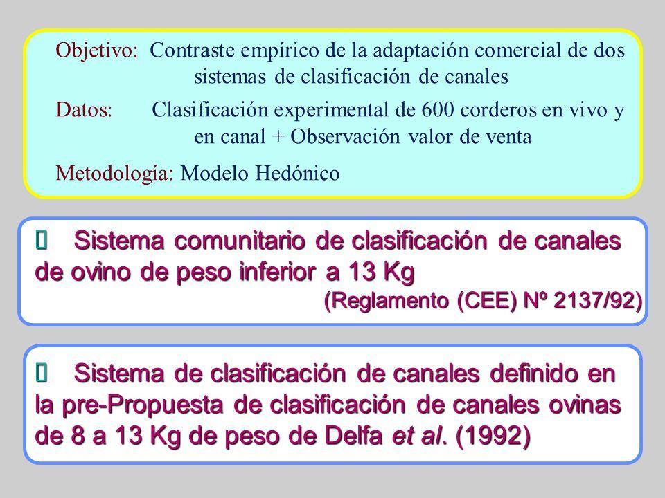 Objetivo: Contraste empírico de la adaptación comercial de dos sistemas de clasificación de canales Datos: Clasificación experimental de 600 corderos