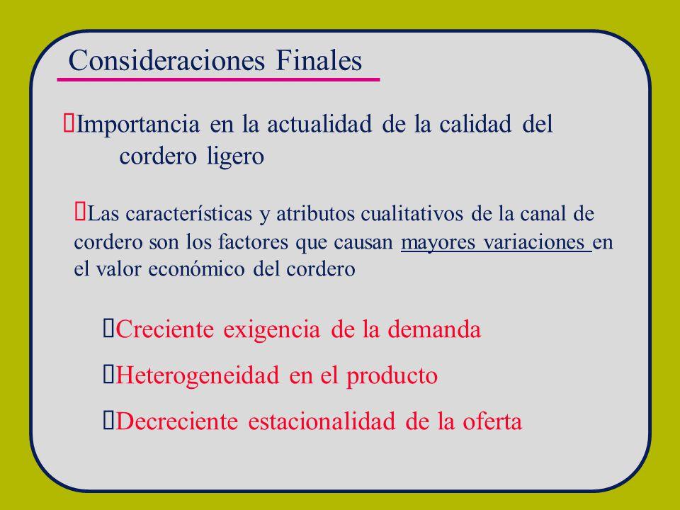 Consideraciones Finales Importancia en la actualidad de la calidad del cordero ligero Las características y atributos cualitativos de la canal de cord