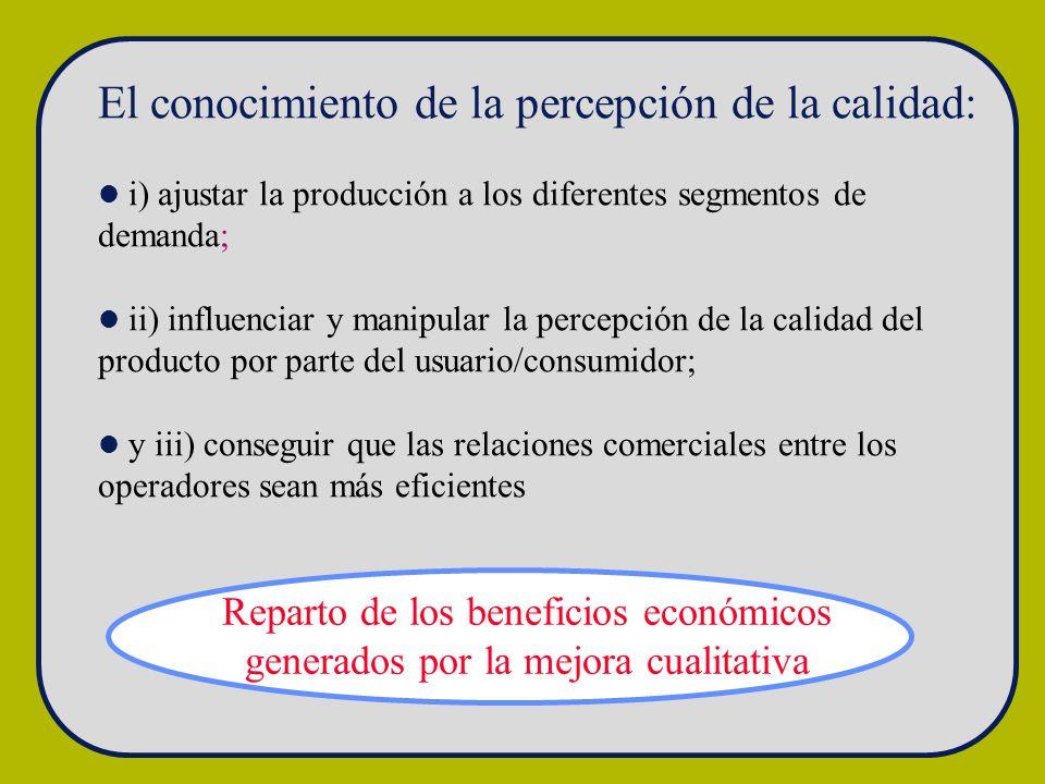 El conocimiento de la percepción de la calidad: i) ajustar la producción a los diferentes segmentos de demanda; ii) influenciar y manipular la percepc