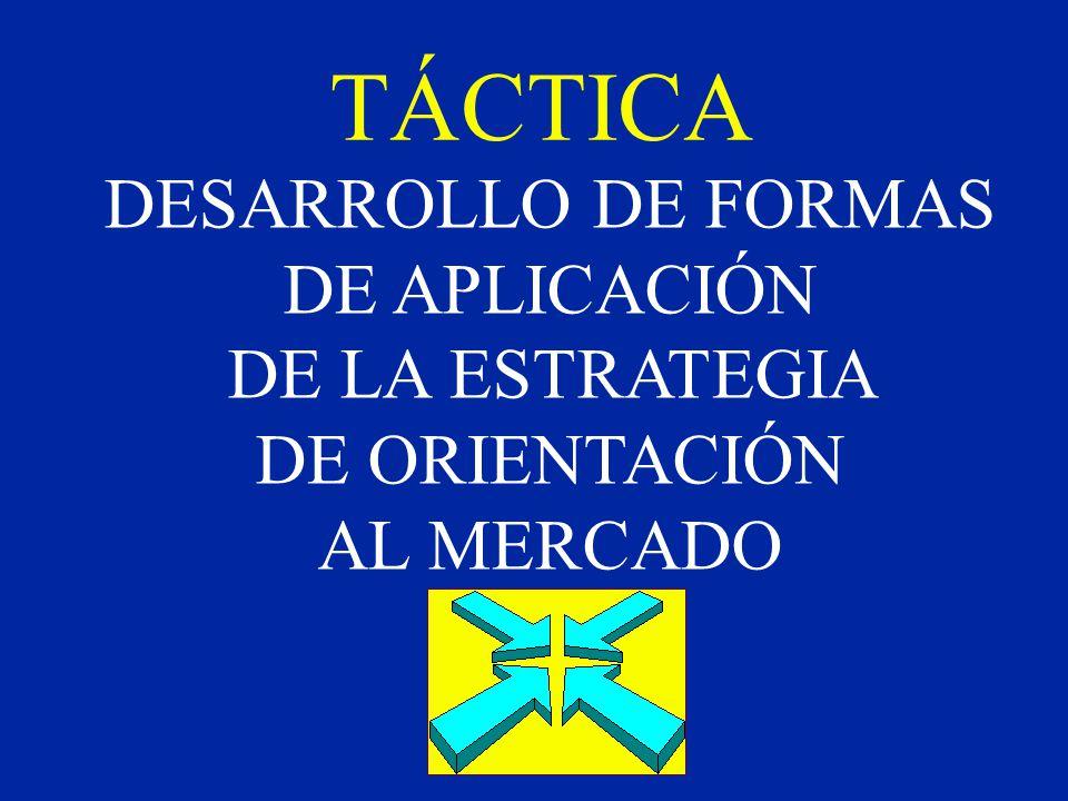 TÁCTICA DESARROLLO DE FORMAS DE APLICACIÓN DE LA ESTRATEGIA DE ORIENTACIÓN AL MERCADO