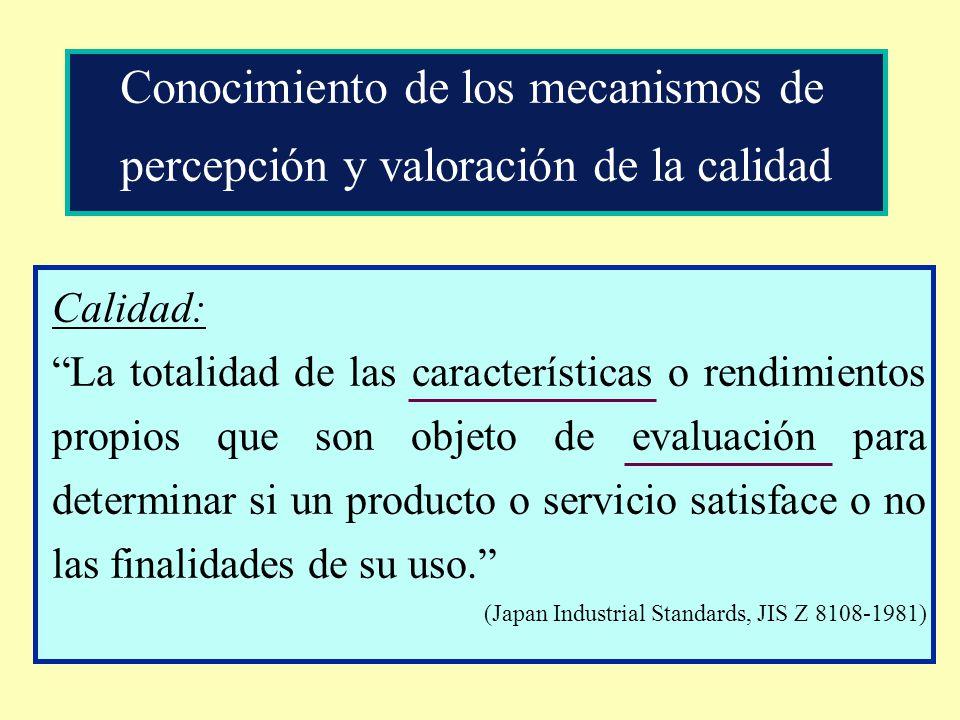 Contribución teórica y empírica a la comprensión de la percepción de la calidad aplicada al cordero ligero en canal y en vivo en el mercado de Zaragoza
