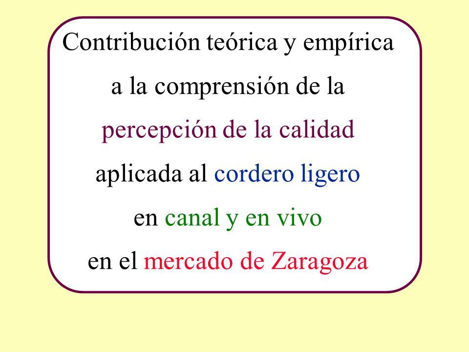 Contribución teórica y empírica a la comprensión de la percepción de la calidad aplicada al cordero ligero en canal y en vivo en el mercado de Zaragoz