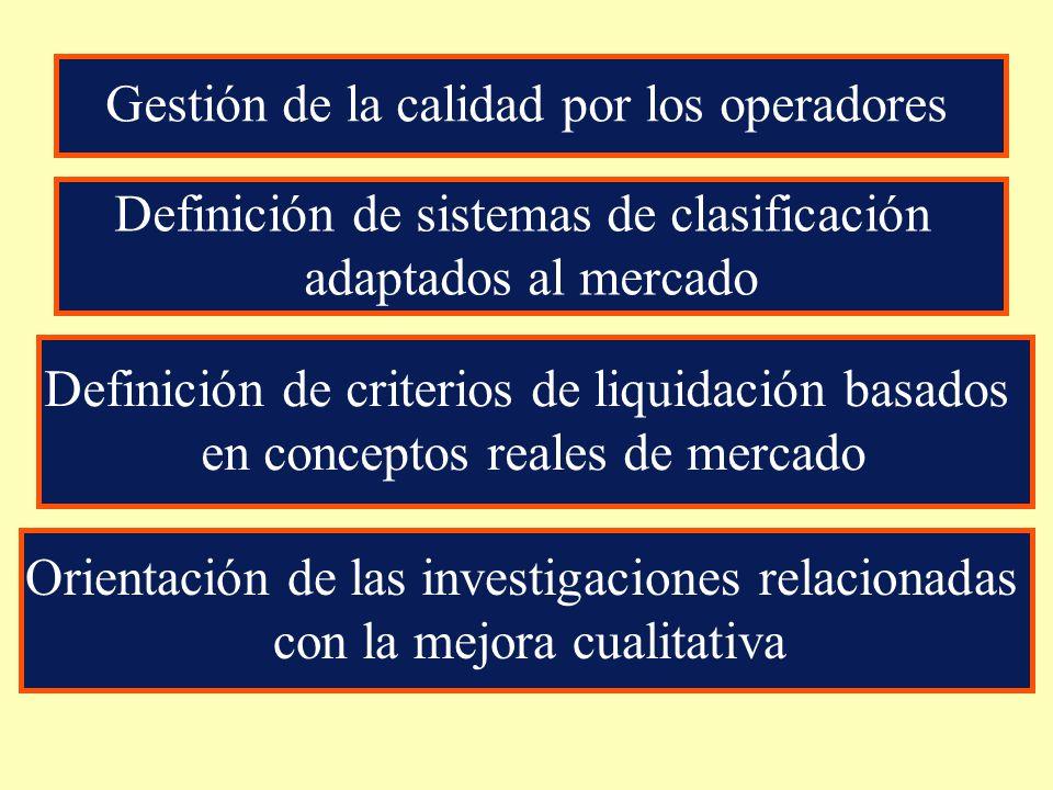 Definición de sistemas de clasificación adaptados al mercado Gestión de la calidad por los operadores Definición de criterios de liquidación basados e
