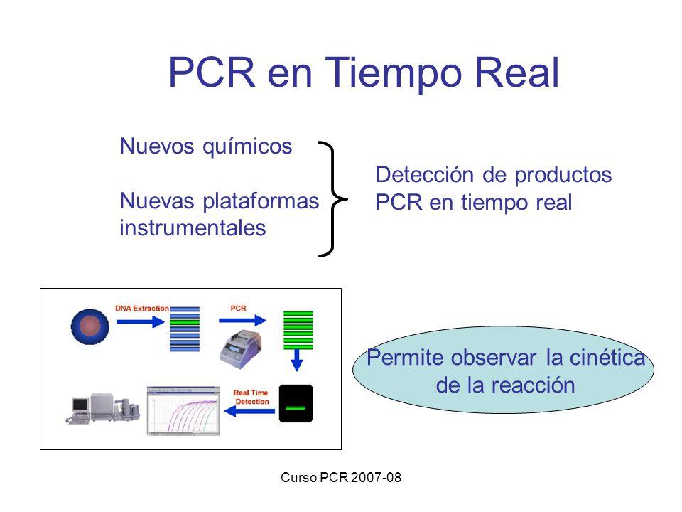 Curso PCR 2007-08 PCR en Tiempo Real Detección de productos PCR en tiempo real Permite observar la cinética de la reacción Nuevos químicos Nuevas plat