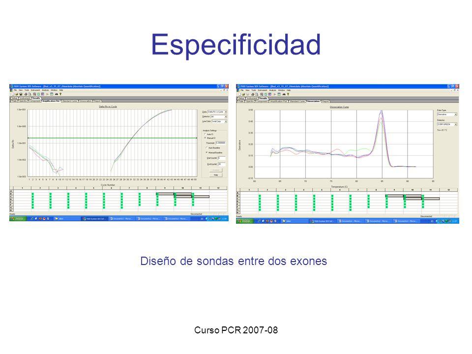 Curso PCR 2007-08 Especificidad Diseño de sondas entre dos exones