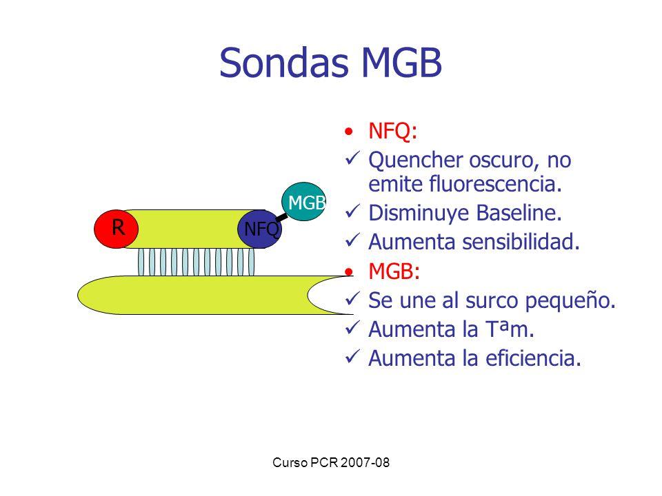 Curso PCR 2007-08 Sondas MGB NFQ: Quencher oscuro, no emite fluorescencia. Disminuye Baseline. Aumenta sensibilidad. MGB: Se une al surco pequeño. Aum