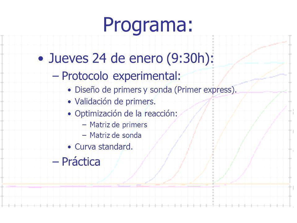 Curso PCR 2007-08 Programa: Jueves 24 de enero (9:30h): –Protocolo experimental: Diseño de primers y sonda (Primer express). Validación de primers. Op