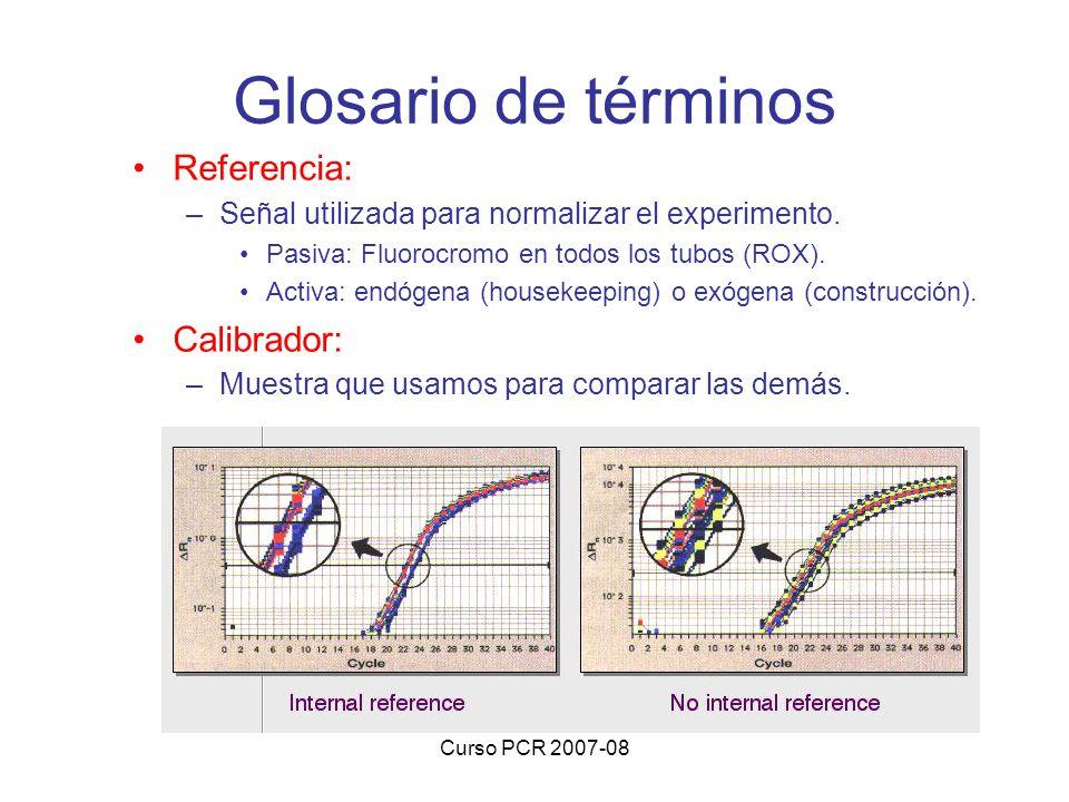 Curso PCR 2007-08 Glosario de términos Referencia: –Señal utilizada para normalizar el experimento. Pasiva: Fluorocromo en todos los tubos (ROX). Acti