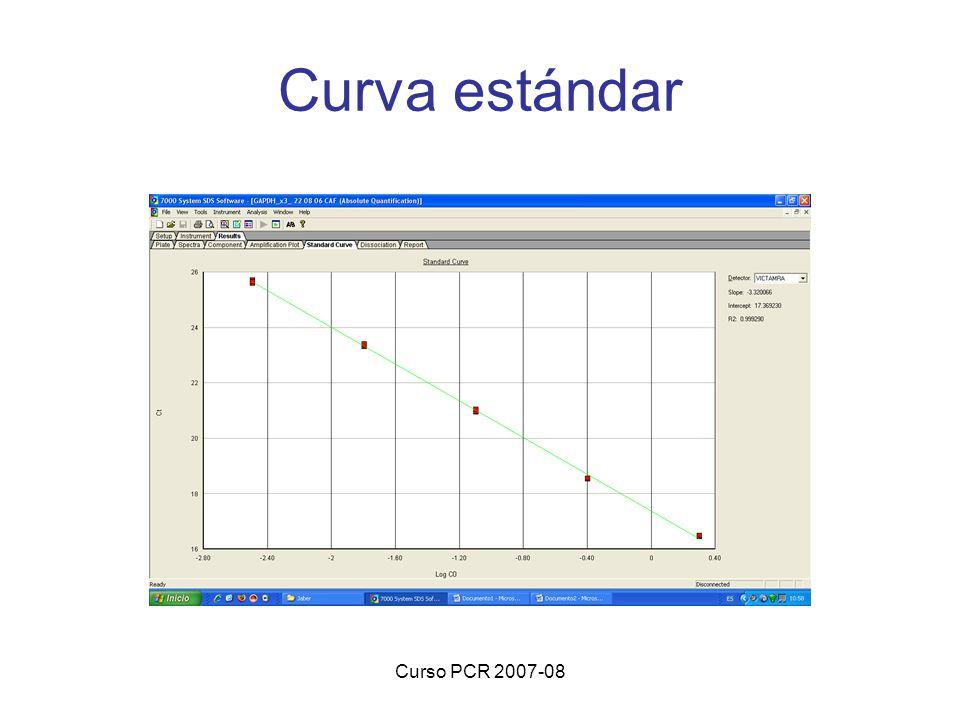 Curso PCR 2007-08 Curva estándar