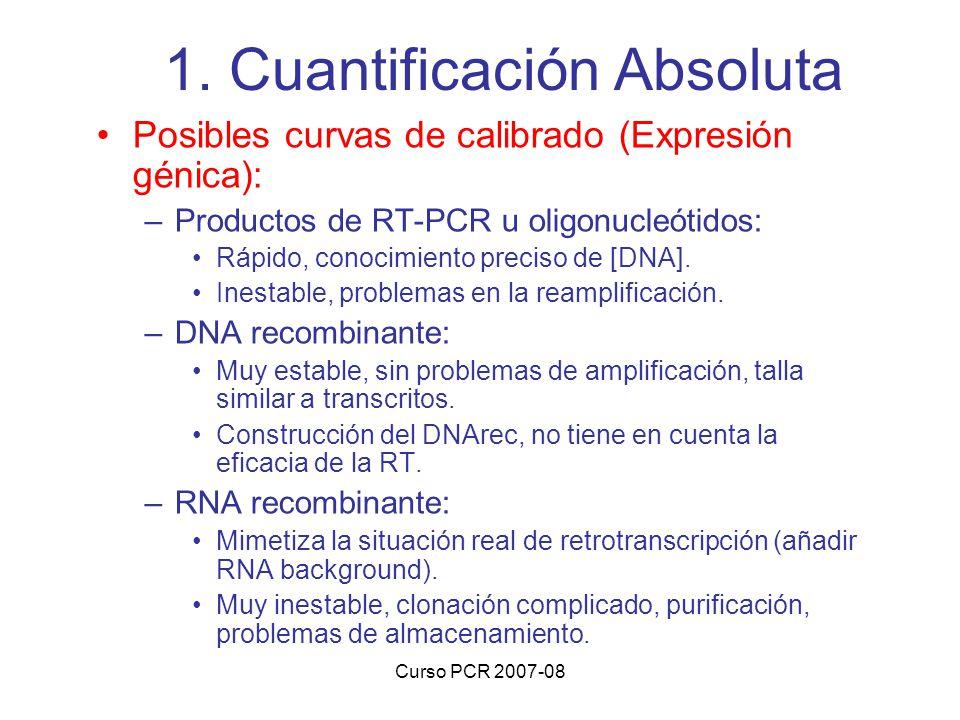 Curso PCR 2007-08 Posibles curvas de calibrado (Expresión génica): –Productos de RT-PCR u oligonucleótidos: Rápido, conocimiento preciso de [DNA]. Ine