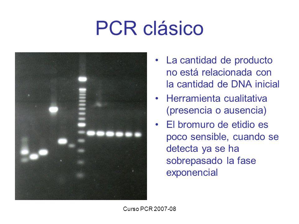 Curso PCR 2007-08 PCR clásico La cantidad de producto no está relacionada con la cantidad de DNA inicial Herramienta cualitativa (presencia o ausencia