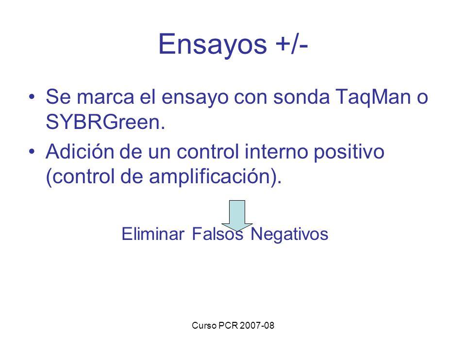 Curso PCR 2007-08 Ensayos +/- Se marca el ensayo con sonda TaqMan o SYBRGreen. Adición de un control interno positivo (control de amplificación). Elim