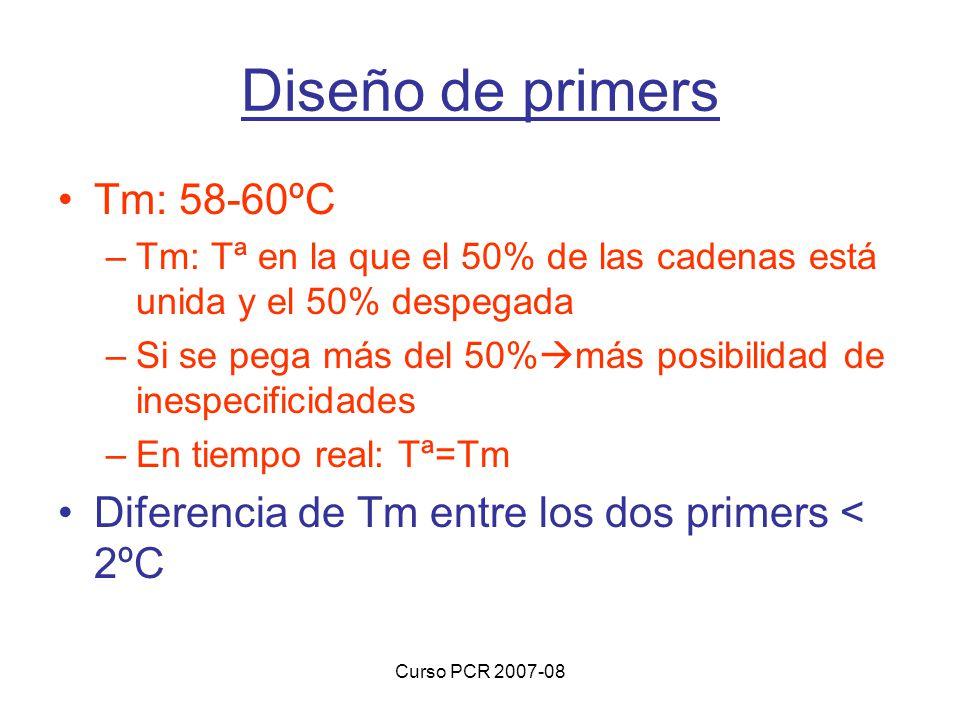 Curso PCR 2007-08 Diseño de primers Tm: 58-60ºC –Tm: Tª en la que el 50% de las cadenas está unida y el 50% despegada –Si se pega más del 50% más posi