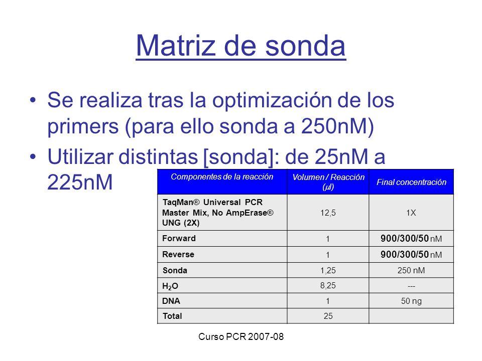 Curso PCR 2007-08 Matriz de sonda Se realiza tras la optimización de los primers (para ello sonda a 250nM) Utilizar distintas [sonda]: de 25nM a 225nM