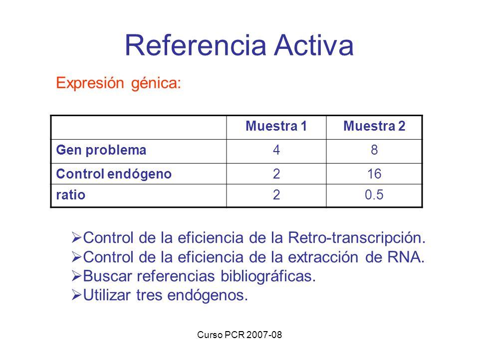 Referencia Activa Expresión génica: Muestra 1Muestra 2 Gen problema48 Control endógeno216 ratio20.5 Control de la eficiencia de la Retro-transcripción