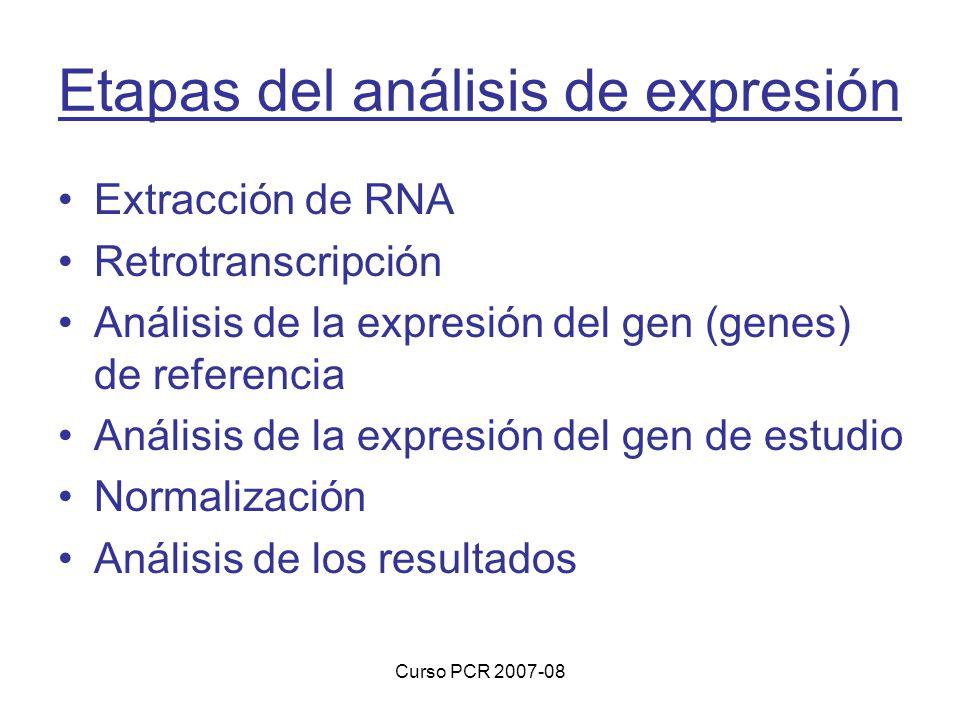 Curso PCR 2007-08 Etapas del análisis de expresión Extracción de RNA Retrotranscripción Análisis de la expresión del gen (genes) de referencia Análisi
