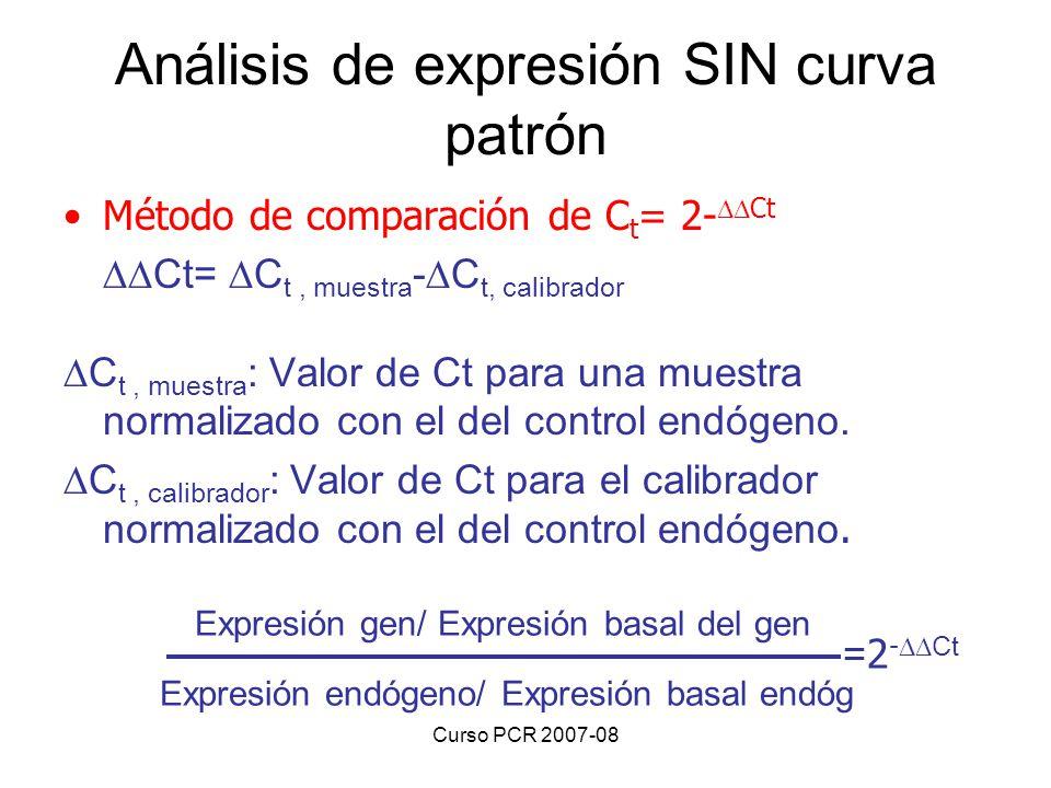 Curso PCR 2007-08 Método de comparación de C t = 2- Ct Ct= C t, muestra - C t, calibrador C t, muestra : Valor de Ct para una muestra normalizado con