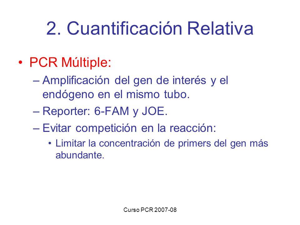 Curso PCR 2007-08 2. Cuantificación Relativa PCR Múltiple: –Amplificación del gen de interés y el endógeno en el mismo tubo. –Reporter: 6-FAM y JOE. –