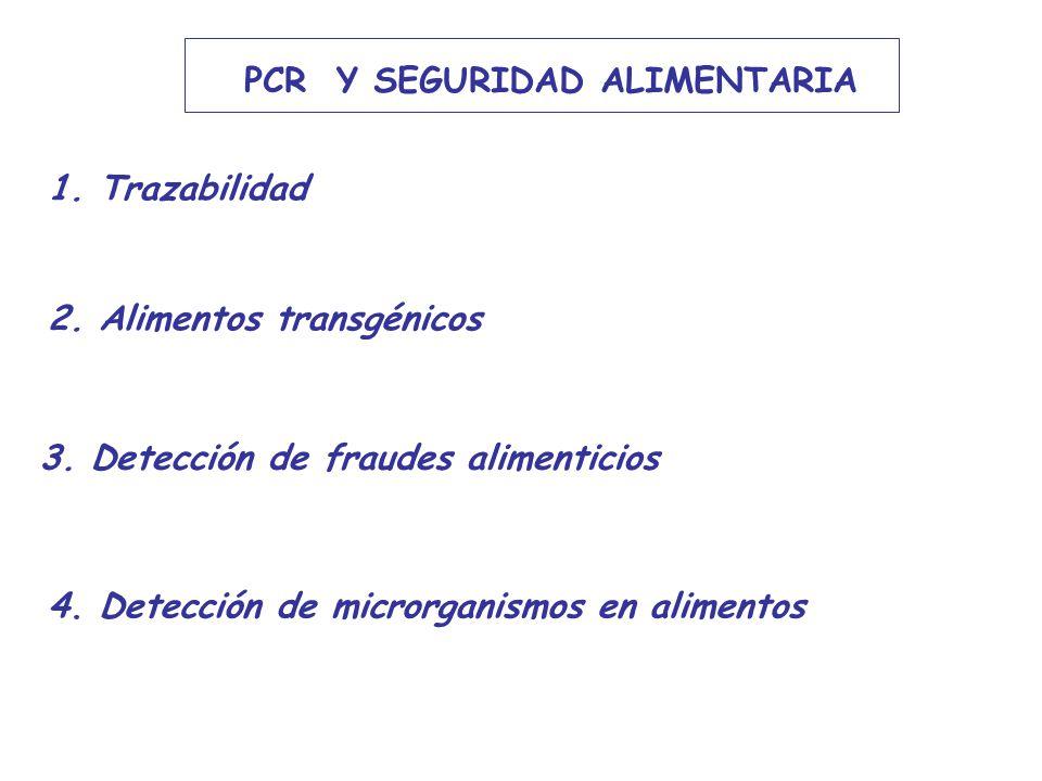 1. Trazabilidad PCR Y SEGURIDAD ALIMENTARIA 3. Detección de fraudes alimenticios 4. Detección de microrganismos en alimentos 2. Alimentos transgénicos