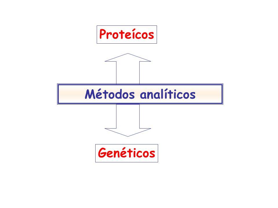 Proteícos Métodos analíticos Genéticos