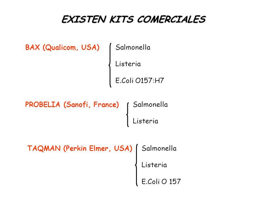 EXISTEN KITS COMERCIALES BAX (Qualicom, USA)Salmonella Listeria E.Coli O157:H7 PROBELIA (Sanofi, France)Salmonella Listeria TAQMAN (Perkin Elmer, USA)
