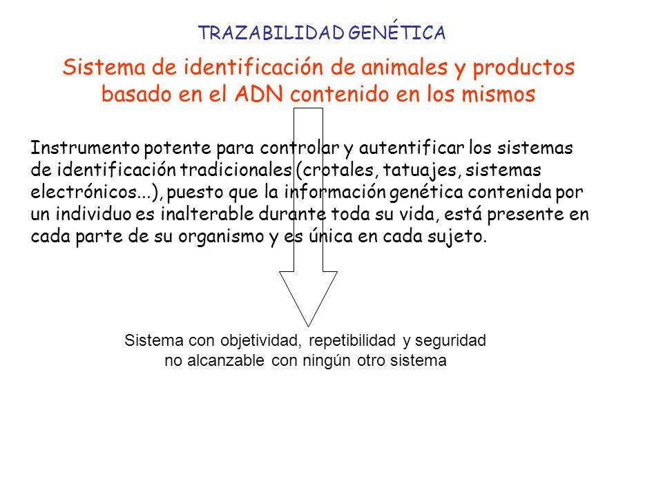 TRAZABILIDAD GENÉTICA Sistema de identificación de animales y productos basado en el ADN contenido en los mismos Sistema con objetividad, repetibilida
