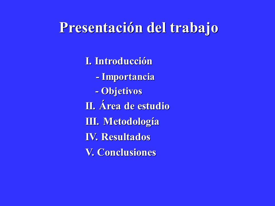 Presentación del trabajo I. Introducción - Importancia - Importancia - Objetivos - Objetivos II. Área de estudio III. Metodología IV. Resultados V. Co