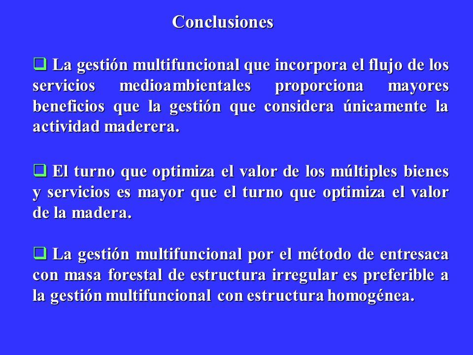 Conclusiones La gestión multifuncional que incorpora el flujo de los servicios medioambientales proporciona mayores beneficios que la gestión que cons