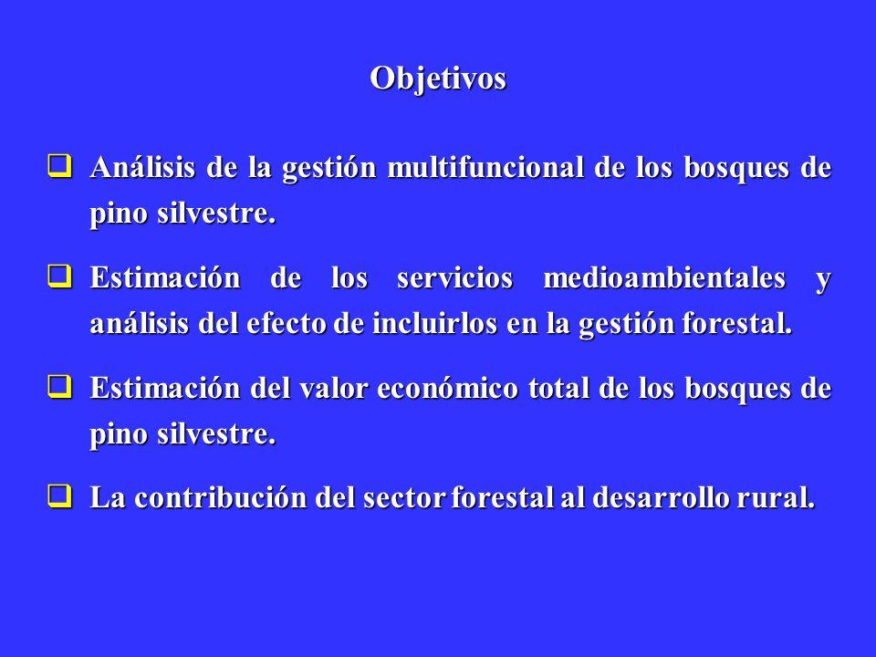 Análisis de la gestión multifuncional de los bosques de pino silvestre. Análisis de la gestión multifuncional de los bosques de pino silvestre. Estima