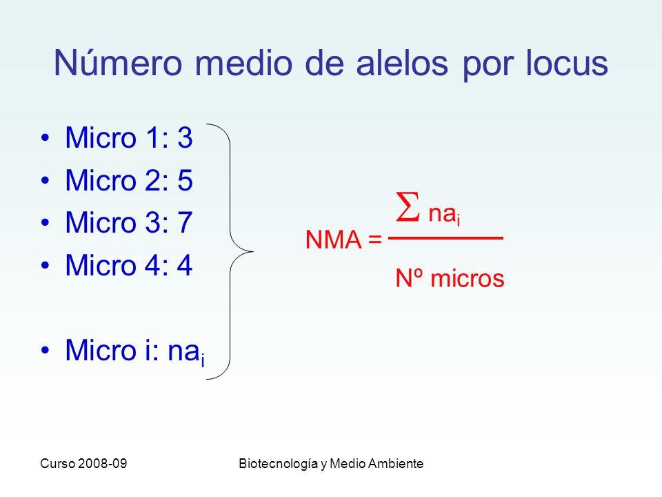 Curso 2008-09Biotecnología y Medio Ambiente Número medio de alelos por locus Micro 1: 3 Micro 2: 5 Micro 3: 7 Micro 4: 4 Micro i: na i NMA = na i Nº m