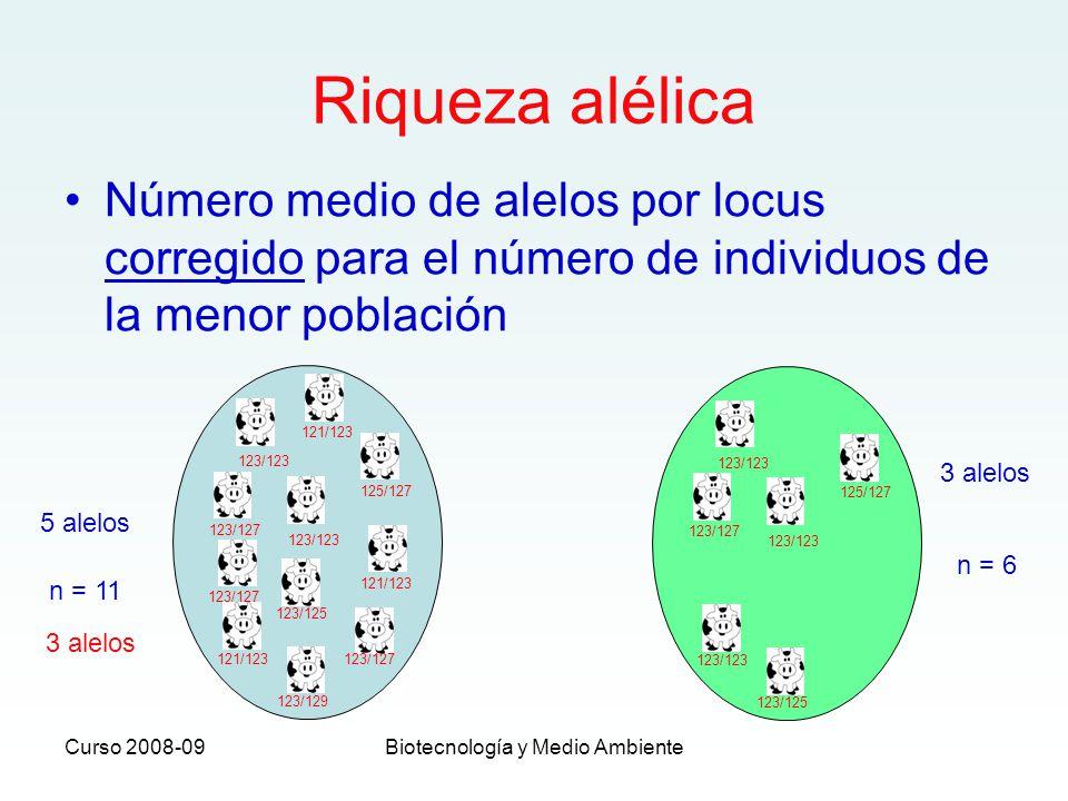 Curso 2008-09Biotecnología y Medio Ambiente Riqueza alélica Número medio de alelos por locus corregido para el número de individuos de la menor poblac