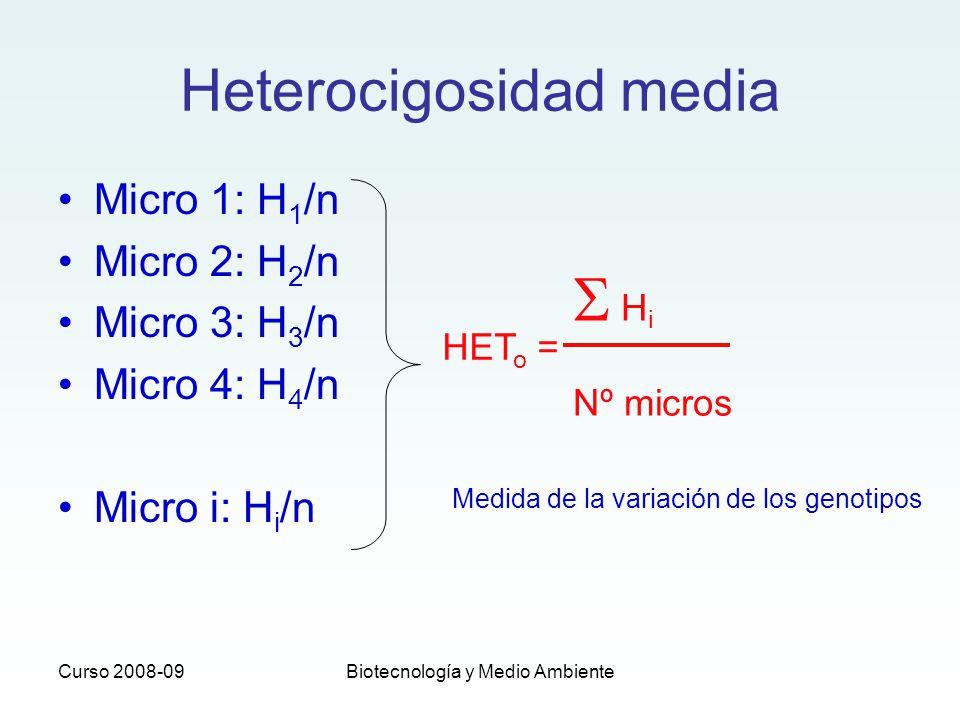 Curso 2008-09Biotecnología y Medio Ambiente Heterocigosidad media Micro 1: H 1 /n Micro 2: H 2 /n Micro 3: H 3 /n Micro 4: H 4 /n Micro i: H i /n HET