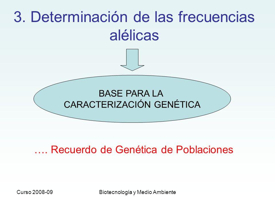 Curso 2008-09Biotecnología y Medio Ambiente 3. Determinación de las frecuencias alélicas BASE PARA LA CARACTERIZACIÓN GENÉTICA …. Recuerdo de Genética