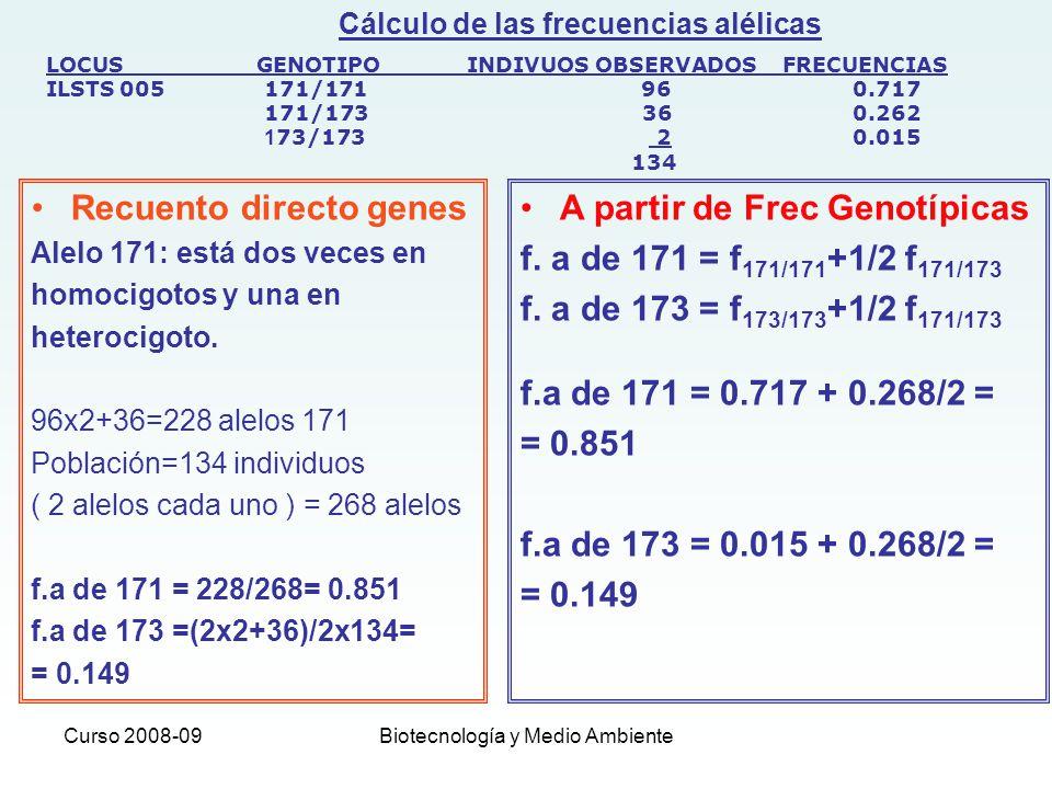 Curso 2008-09Biotecnología y Medio Ambiente A partir de Frec Genotípicas f. a de 171 = f 171/171 +1/2 f 171/173 f. a de 173 = f 173/173 +1/2 f 171/173