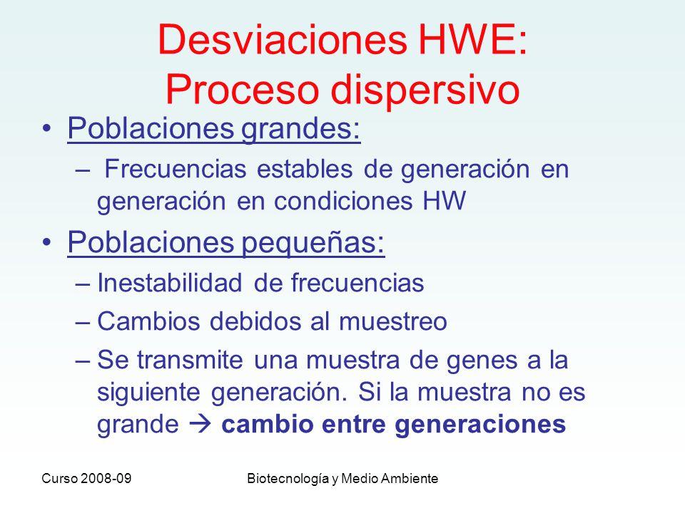 Curso 2008-09Biotecnología y Medio Ambiente Desviaciones HWE: Proceso dispersivo Poblaciones grandes: – Frecuencias estables de generación en generaci